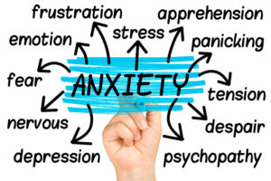 #anxiety #panicattack #tension